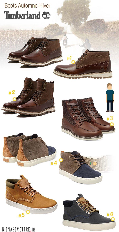 Chaussures homme : comment faire le bon choix ?